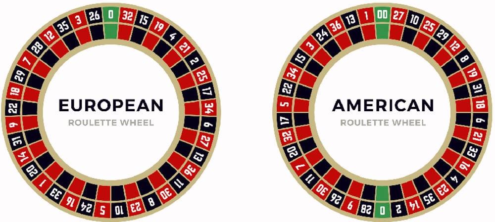 amerikan ruleti ve avrupa rulet