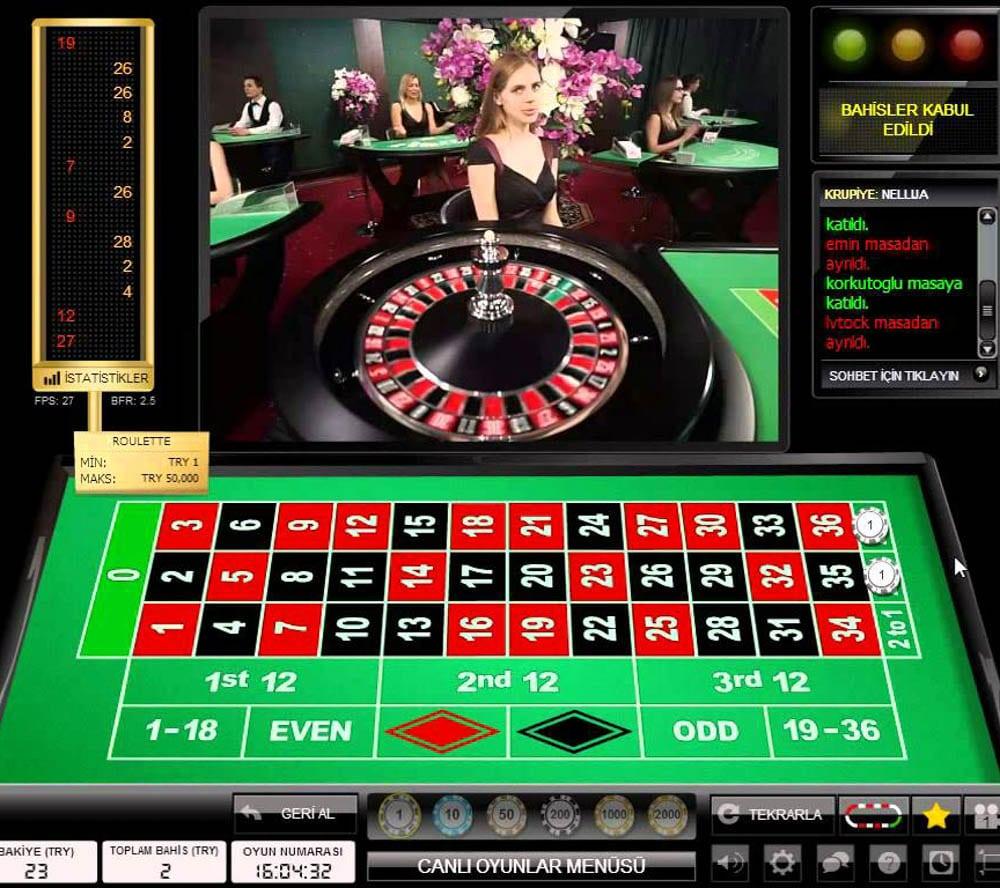 online rulet oyna ile kazanmak